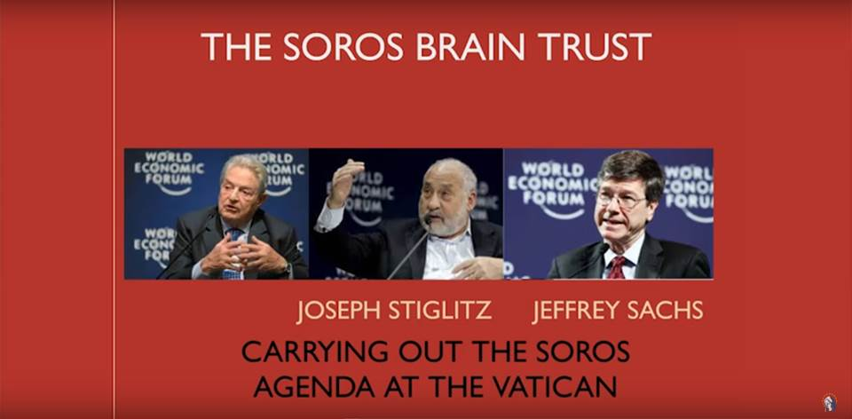Soros and Co